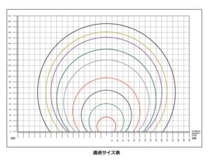GGマシン モデル別アーチ通過サイズ表